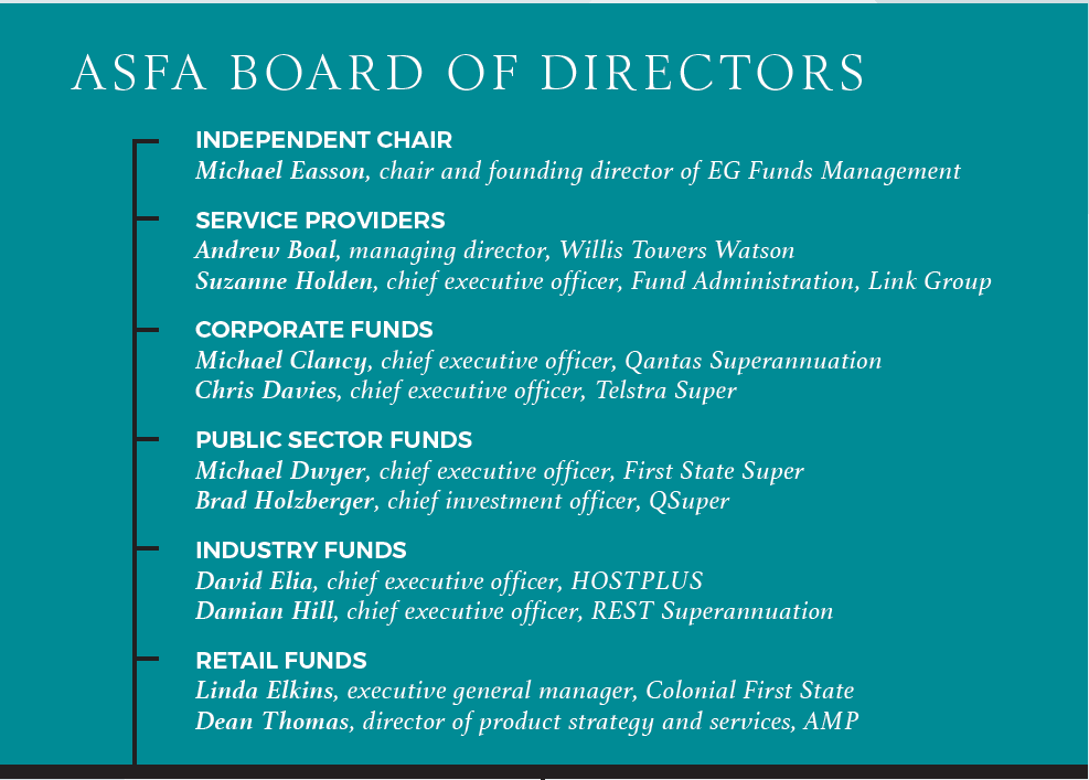 ASFA board of directors